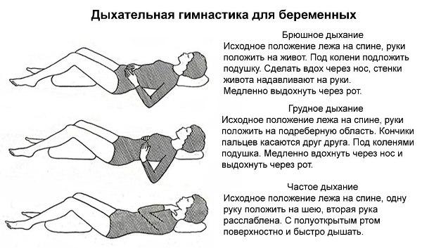 Болезни у беременных с повышением давления