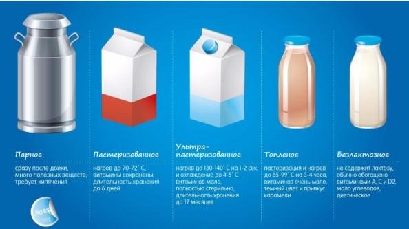 Изображение - Молоко и гипертония unnamed-file-44